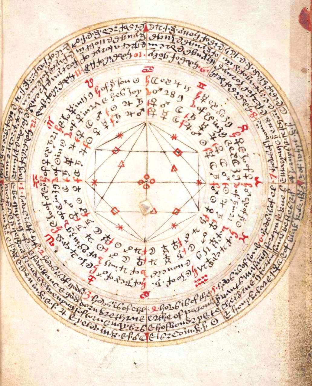 yildizname haritasi - Yıldızname Haritası